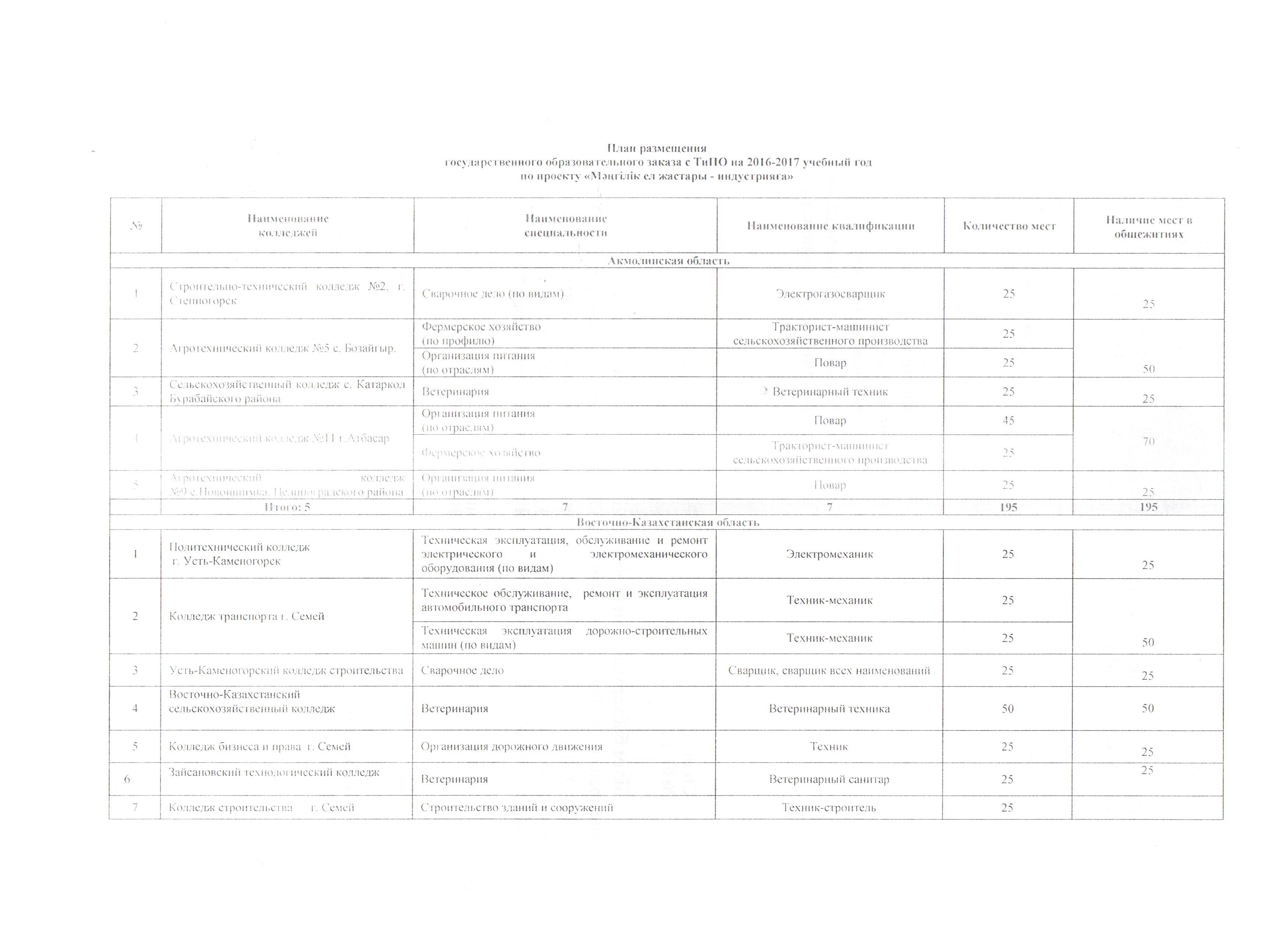 Работа пгк 4 класс математика тесты с ответами игровых методов исследовании